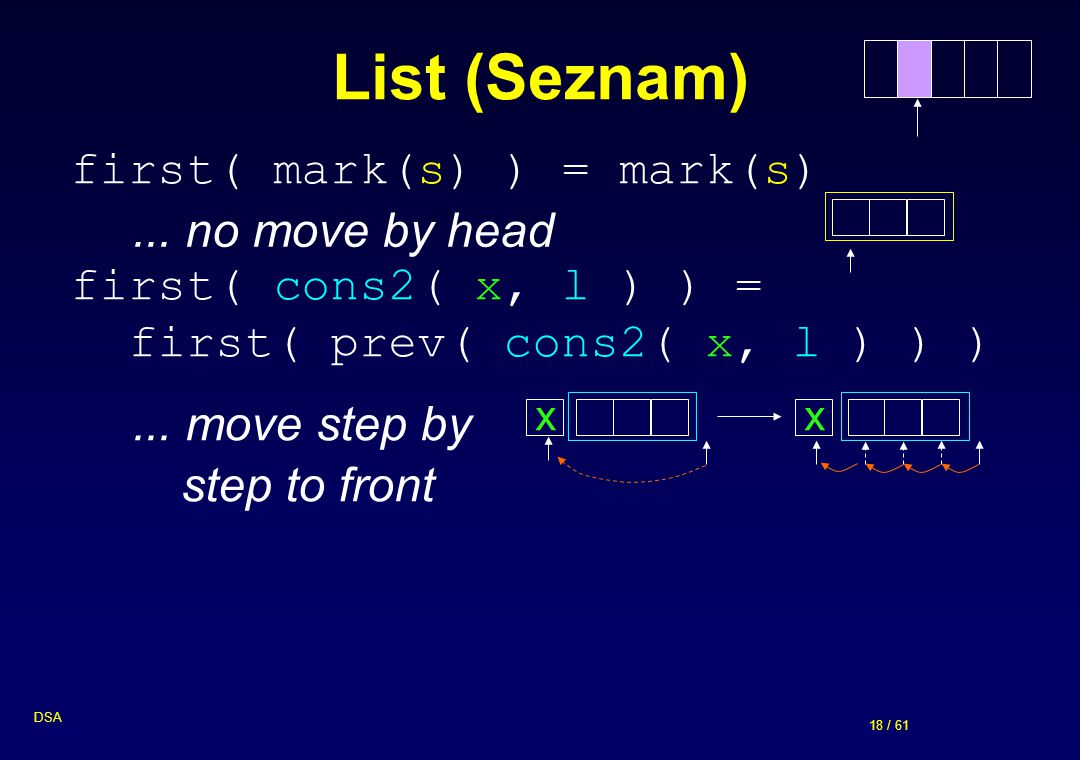 18 / 61 DSA List (Seznam) first( mark(s) ) = mark(s) first( cons2( x, l ) ) = first( prev( cons2( x, l ) ) ) xx... move step by step to front... no mo