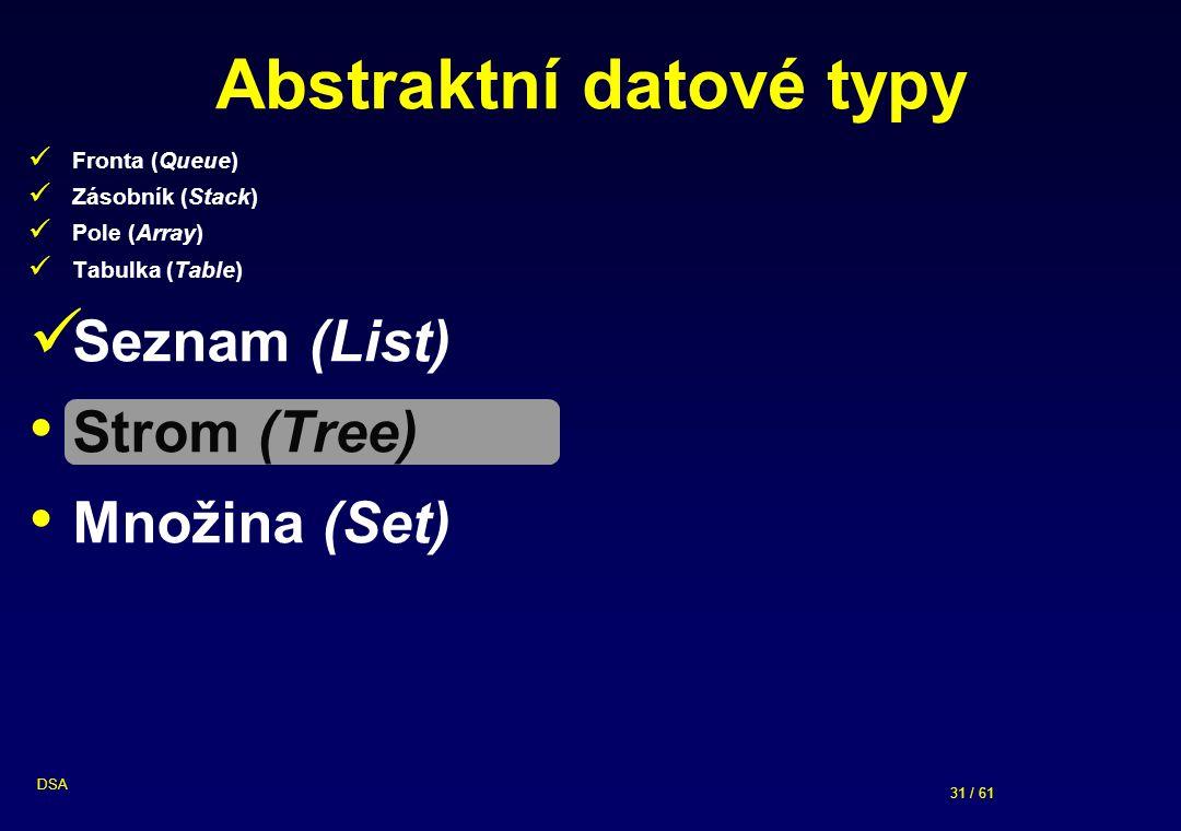 31 / 61 DSA Abstraktní datové typy Fronta (Queue) Zásobník (Stack) Pole (Array) Tabulka (Table) Seznam (List) Strom (Tree) Množina (Set)