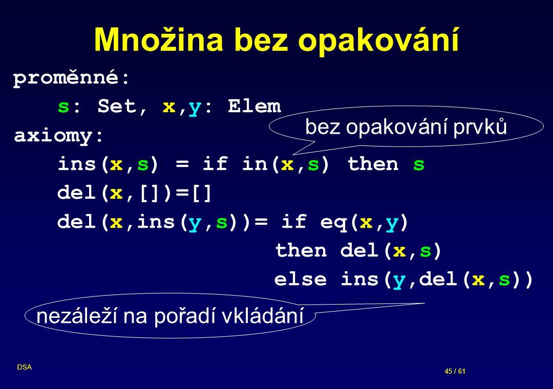 45 / 61 DSA Množina bez opakování proměnné: s: Set, x,y: Elem axiomy: ins(x,s) = if in(x,s) then s del(x,[])=[] del(x,ins(y,s))= if eq(x,y) then del(x,s) else ins(y,del(x,s)) bez opakování prvků nezáleží na pořadí vkládání