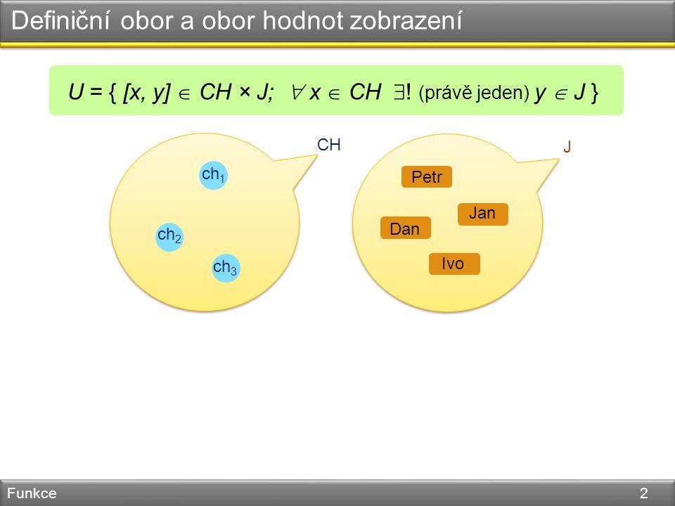 Definiční obor a obor hodnot zobrazení Funkce 2 CH ch 1 ch 2 ch 3 J Jan Petr Dan Ivo U = { [x, y]  CH × J;  x  CH  .