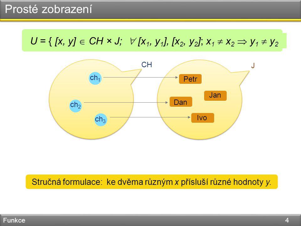 Prosté zobrazení Funkce 4 CH ch 1 ch 2 ch 3 J Jan Petr Dan Ivo Stručná formulace: ke dvěma různým x přísluší různé hodnoty y.