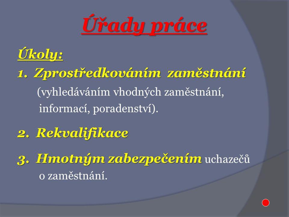 Úřady práce Úkoly: 1.