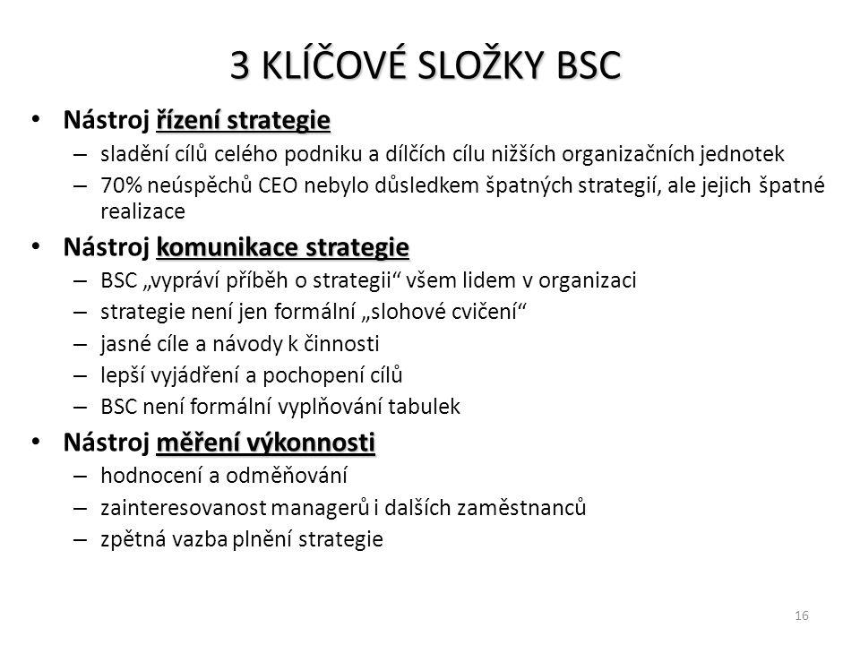 """16 3 KLÍČOVÉ SLOŽKY BSC řízení strategie Nástroj řízení strategie – sladění cílů celého podniku a dílčích cílu nižších organizačních jednotek – 70% neúspěchů CEO nebylo důsledkem špatných strategií, ale jejich špatné realizace komunikace strategie Nástroj komunikace strategie – BSC """"vypráví příběh o strategii všem lidem v organizaci – strategie není jen formální """"slohové cvičení – jasné cíle a návody k činnosti – lepší vyjádření a pochopení cílů – BSC není formální vyplňování tabulek měření výkonnosti Nástroj měření výkonnosti – hodnocení a odměňování – zainteresovanost managerů i dalších zaměstnanců – zpětná vazba plnění strategie"""
