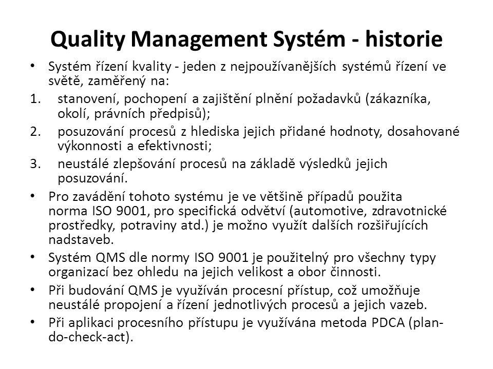 Quality Management Systém - historie Systém řízení kvality - jeden z nejpoužívanějších systémů řízení ve světě, zaměřený na: 1.stanovení, pochopení a zajištění plnění požadavků (zákazníka, okolí, právních předpisů); 2.posuzování procesů z hlediska jejich přidané hodnoty, dosahované výkonnosti a efektivnosti; 3.neustálé zlepšování procesů na základě výsledků jejich posuzování.
