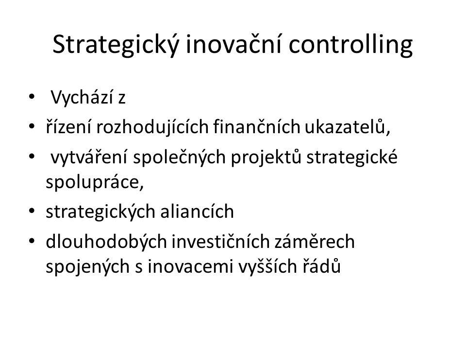 Strategický inovační controlling Vychází z řízení rozhodujících finančních ukazatelů, vytváření společných projektů strategické spolupráce, strategických aliancích dlouhodobých investičních záměrech spojených s inovacemi vyšších řádů
