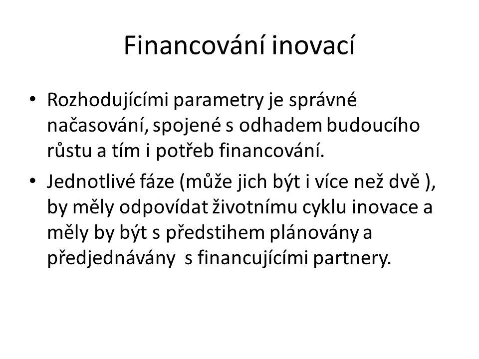 Financování inovací Rozhodujícími parametry je správné načasování, spojené s odhadem budoucího růstu a tím i potřeb financování.