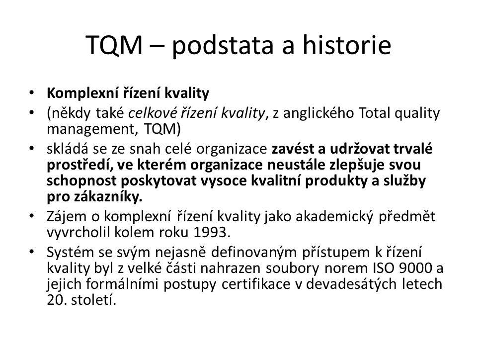 TQM – podstata a historie Komplexní řízení kvality (někdy také celkové řízení kvality, z anglického Total quality management, TQM) skládá se ze snah celé organizace zavést a udržovat trvalé prostředí, ve kterém organizace neustále zlepšuje svou schopnost poskytovat vysoce kvalitní produkty a služby pro zákazníky.
