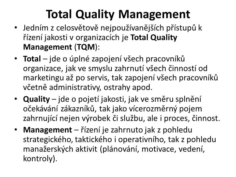 Total Quality Management Jedním z celosvětově nejpoužívanějších přístupů k řízení jakosti v organizacích je Total Quality Management (TQM): Total – jde o úplné zapojení všech pracovníků organizace, jak ve smyslu zahrnutí všech činností od marketingu až po servis, tak zapojení všech pracovníků včetně administrativy, ostrahy apod.