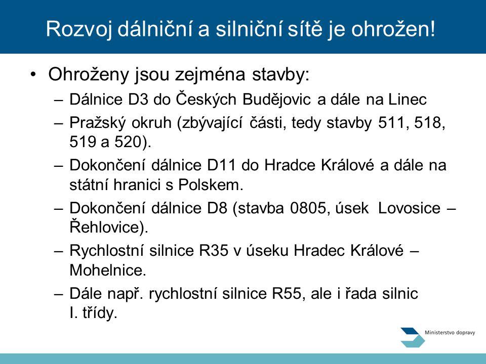 Ohroženy jsou zejména stavby: –Dálnice D3 do Českých Budějovic a dále na Linec –Pražský okruh (zbývající části, tedy stavby 511, 518, 519 a 520). –Dok