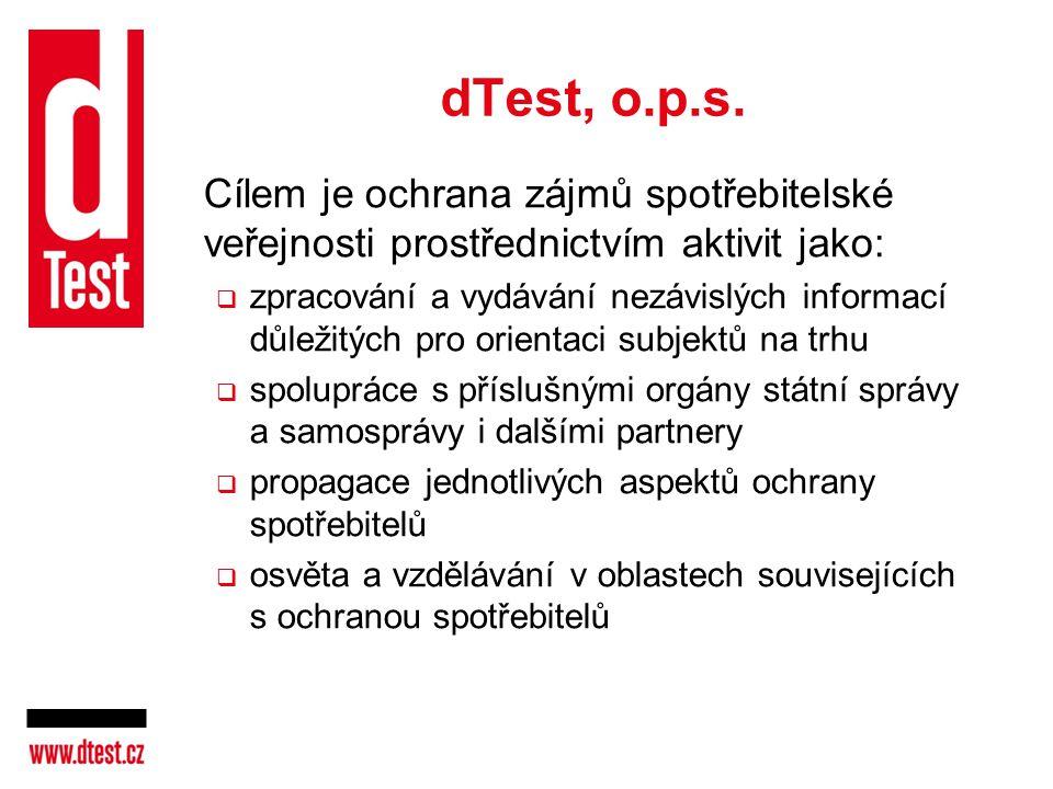 Časopis dTest  vydáván od roku 1992, od roku 2005 i na www.dtest.cz  otestováno přes 15.000 výrobků  nezávisle  objektivně  bez reklam  databáze nebezpečných výrobků na www.nebezpecne-vyrobky.cz – téměř 8.500 www.nebezpecne-vyrobky.cz  značka kvality dTest – pro výrobky a služby, které uspěly při testování – přes 500 držitelů