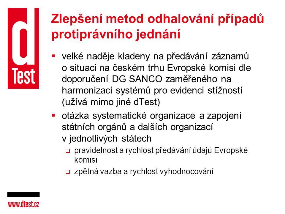 Zlepšení metod odhalování případů protiprávního jednání  velké naděje kladeny na předávání záznamů o situaci na českém trhu Evropské komisi dle dopor