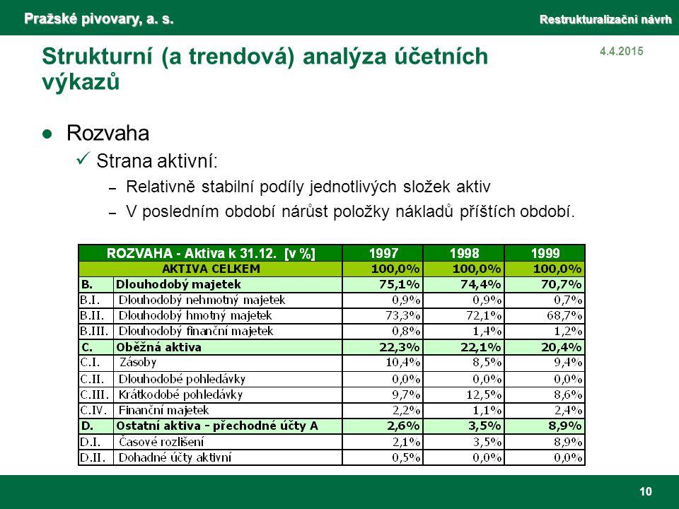 Pražské pivovary, a. s. Restrukturalizační návrh 10 4.4.2015 Strukturní (a trendová) analýza účetních výkazů Rozvaha Strana aktivní: – Relativně stabi