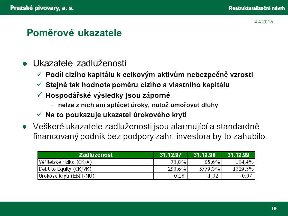 Pražské pivovary, a. s. Restrukturalizační návrh 19 4.4.2015 Poměrové ukazatele Ukazatele zadluženosti Podíl cizího kapitálu k celkovým aktivům nebezp