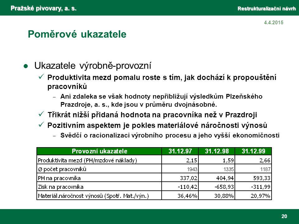 Pražské pivovary, a. s. Restrukturalizační návrh 20 4.4.2015 Poměrové ukazatele Ukazatele výrobně-provozní Produktivita mezd pomalu roste s tím, jak d