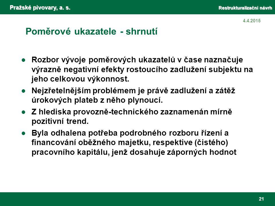 Pražské pivovary, a. s. Restrukturalizační návrh 21 4.4.2015 Poměrové ukazatele - shrnutí Rozbor vývoje poměrových ukazatelů v čase naznačuje výrazně
