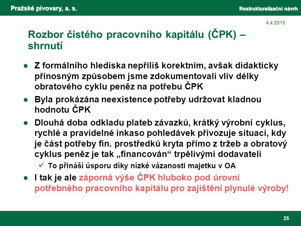 Pražské pivovary, a. s. Restrukturalizační návrh 25 4.4.2015 Rozbor čistého pracovního kapitálu (ČPK) – shrnutí Z formálního hlediska nepříliš korektn