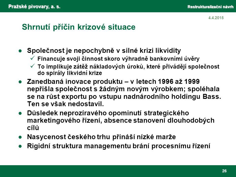 Pražské pivovary, a. s. Restrukturalizační návrh 26 4.4.2015 Shrnutí příčin krizové situace Společnost je nepochybně v silné krizi likvidity Financuje