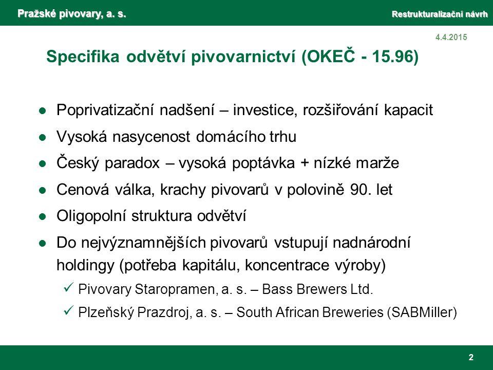 Pražské pivovary, a. s. Restrukturalizační návrh 2 4.4.2015 Specifika odvětví pivovarnictví (OKEČ - 15.96) Poprivatizační nadšení – investice, rozšiřo