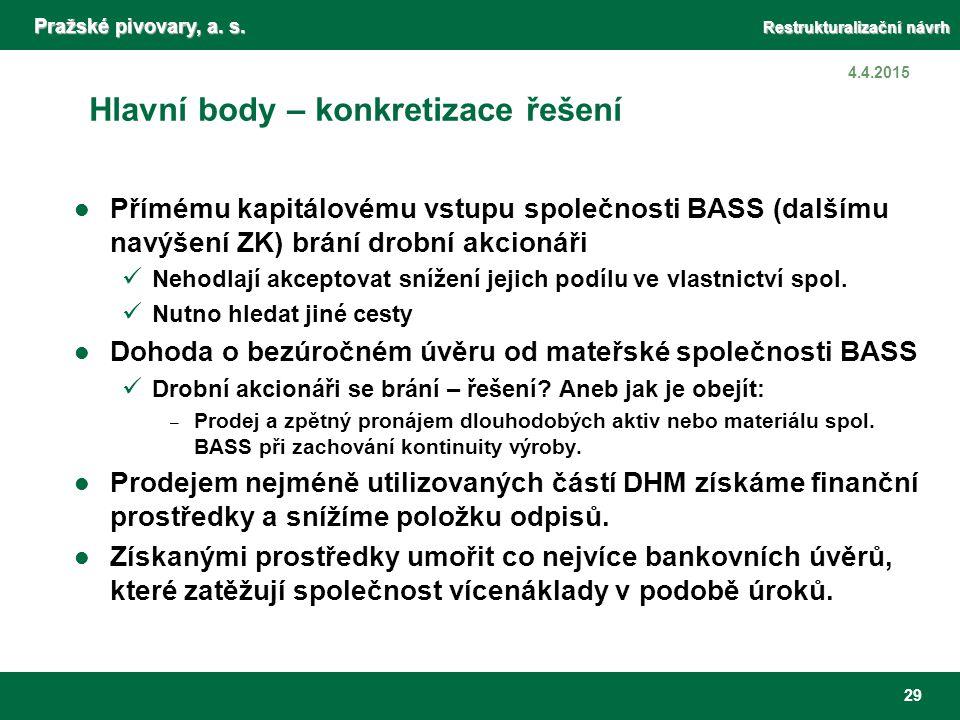 Pražské pivovary, a. s. Restrukturalizační návrh 29 4.4.2015 Hlavní body – konkretizace řešení Přímému kapitálovému vstupu společnosti BASS (dalšímu n