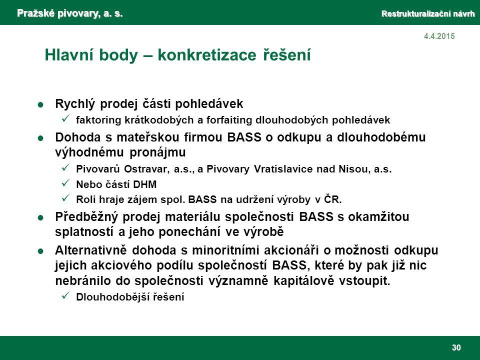 Pražské pivovary, a. s. Restrukturalizační návrh 30 4.4.2015 Hlavní body – konkretizace řešení Rychlý prodej části pohledávek faktoring krátkodobých a