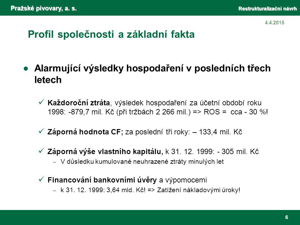 Pražské pivovary, a. s. Restrukturalizační návrh 6 4.4.2015 Profil společnosti a základní fakta Alarmující výsledky hospodaření v posledních třech let