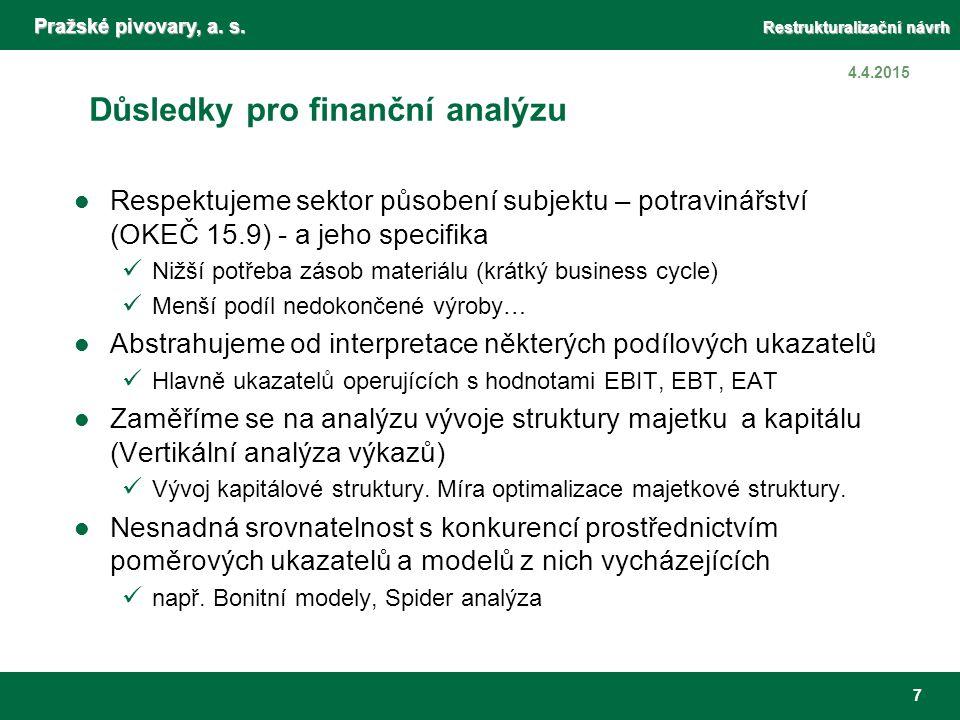 Pražské pivovary, a. s. Restrukturalizační návrh 7 4.4.2015 Důsledky pro finanční analýzu Respektujeme sektor působení subjektu – potravinářství (OKEČ