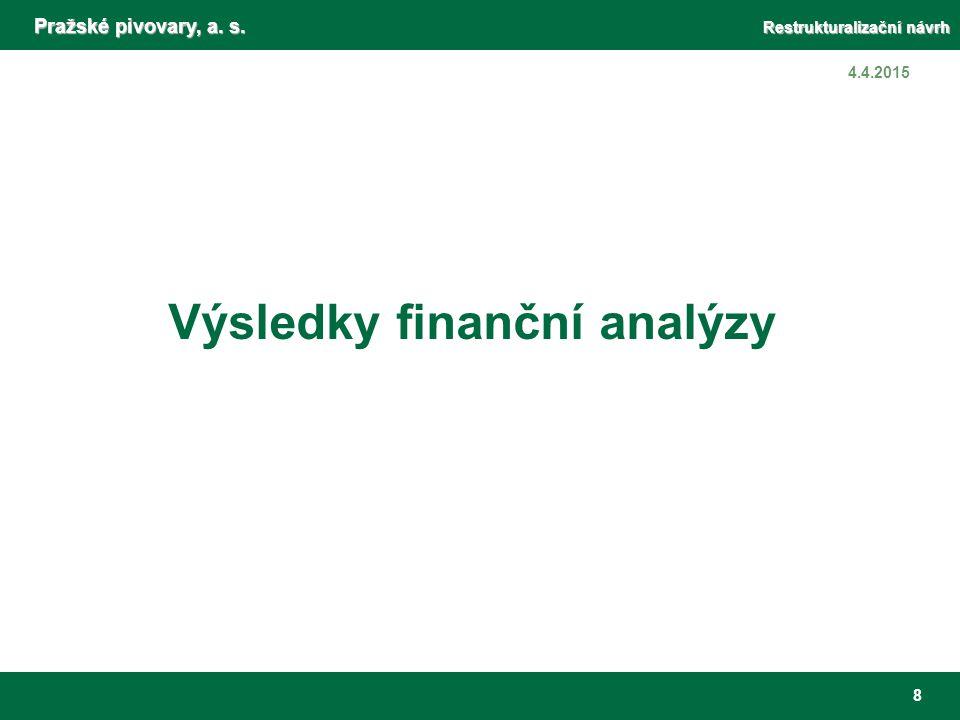 Pražské pivovary, a. s. Restrukturalizační návrh 8 4.4.2015 Výsledky finanční analýzy