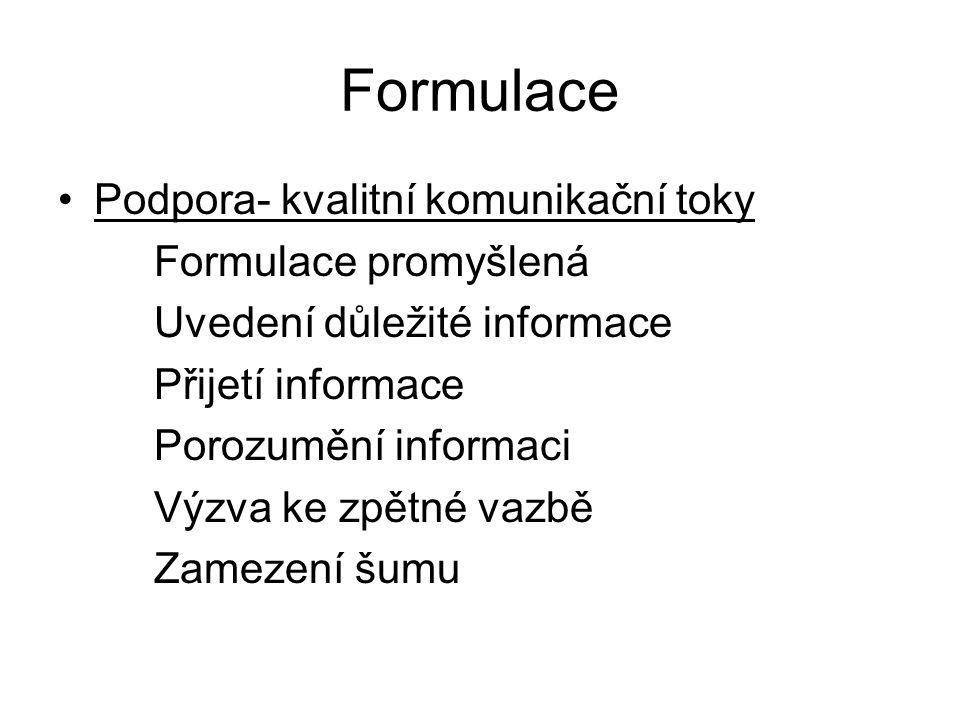 Formulace Podpora- kvalitní komunikační toky Formulace promyšlená Uvedení důležité informace Přijetí informace Porozumění informaci Výzva ke zpětné va