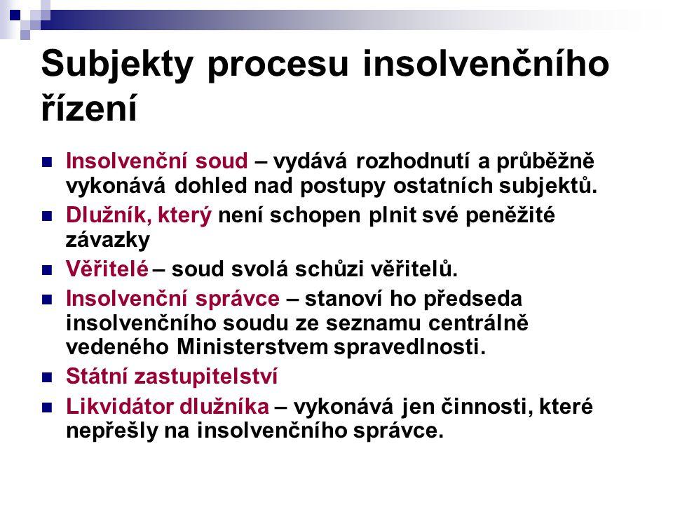 Subjekty procesu insolvenčního řízení Insolvenční soud – vydává rozhodnutí a průběžně vykonává dohled nad postupy ostatních subjektů. Dlužník, který n