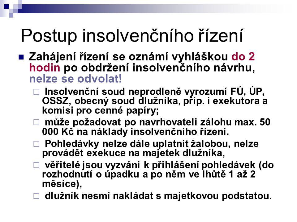 Postup insolvenčního řízení Zahájení řízení se oznámí vyhláškou do 2 hodin po obdržení insolvenčního návrhu, nelze se odvolat!  Insolvenční soud nepr