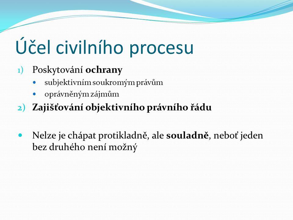 Druhy soudního procesu Soudnictví civilní trestní správní ústavní Předmět civilního procesu spory a jiné právní věci vyplývající ze soukromoprávních v