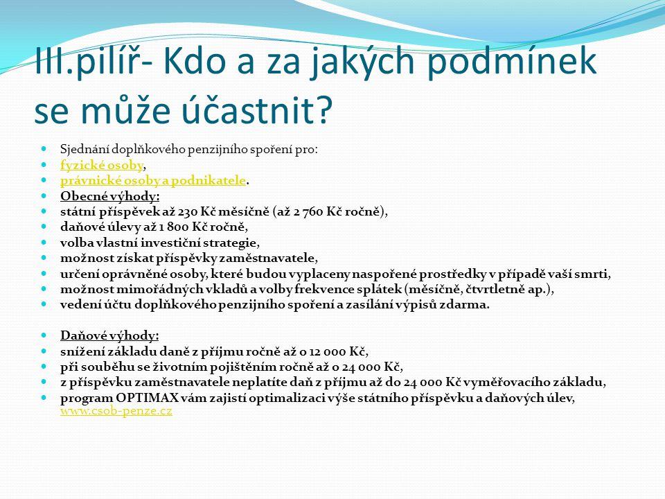 III.pilíř- Kdo a za jakých podmínek se může účastnit? Sjednání doplňkového penzijního spoření pro: fyzické osoby, fyzické osoby právnické osoby a podn