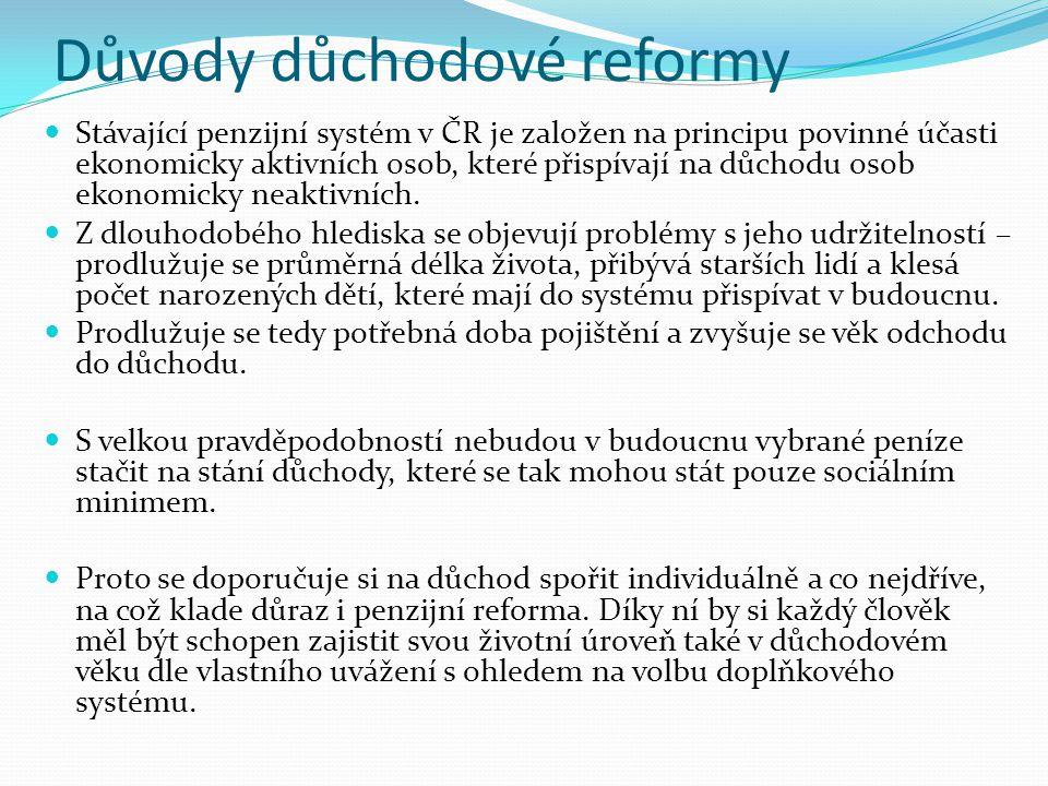 Důvody důchodové reformy Stávající penzijní systém v ČR je založen na principu povinné účasti ekonomicky aktivních osob, které přispívají na důchodu o