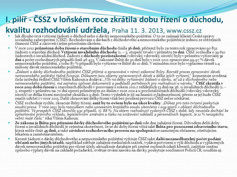 I. pilíř - ČSSZ v loňském roce zkrátila dobu řízení o důchodu, kvalitu rozhodování udržela, Praha 11. 3. 2013, www.cssz.cz Jak dlouho trvá vyřízení žá