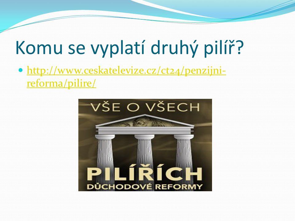 Komu se vyplatí druhý pilíř? http://www.ceskatelevize.cz/ct24/penzijni- reforma/pilire/ http://www.ceskatelevize.cz/ct24/penzijni- reforma/pilire/