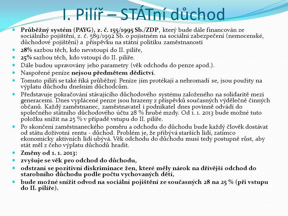 I. Pilíř – STÁTní důchod Průběžný systém (PAYG), z. č. 155/1995 Sb./ZDP, který bude dále financován ze sociálního pojištění, z. č. 589/1992 Sb. o poji