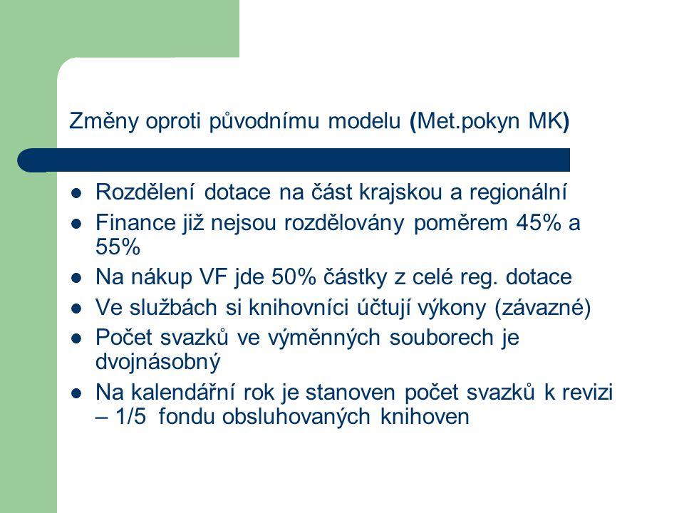Změny oproti původnímu modelu (Met.pokyn MK) Rozdělení dotace na část krajskou a regionální Finance již nejsou rozdělovány poměrem 45% a 55% Na nákup VF jde 50% částky z celé reg.