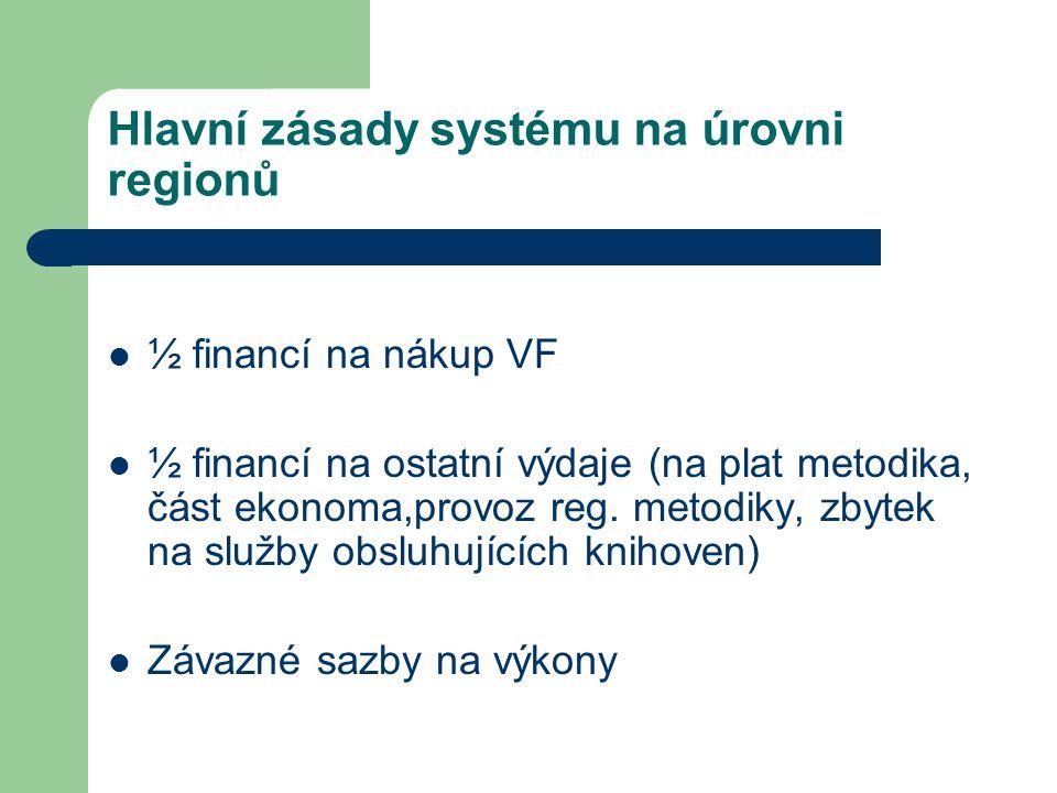 Hlavní zásady systému na úrovni regionů ½ financí na nákup VF ½ financí na ostatní výdaje (na plat metodika, část ekonoma,provoz reg.