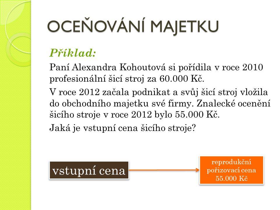 Příklad: Paní Alexandra Kohoutová si pořídila v roce 2010 profesionální šicí stroj za 60.000 Kč. V roce 2012 začala podnikat a svůj šicí stroj vložila