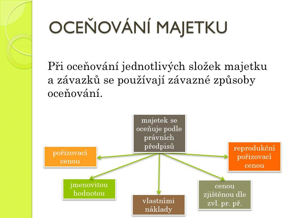 OCEŇOVÁNÍ MAJETKU Při oceňování jednotlivých složek majetku a závazků se používají závazné způsoby oceňování.
