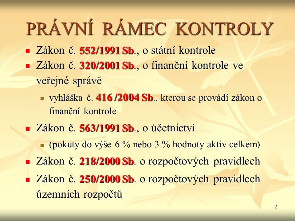 2 PRÁVNÍ RÁMEC KONTROLY Zákon č.552/1991 Sb., o státní kontrole Zákon č.