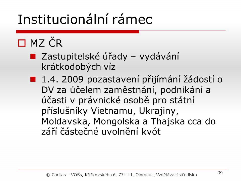 Institucionální rámec  MZ ČR Zastupitelské úřady – vydávání krátkodobých víz 1.4.