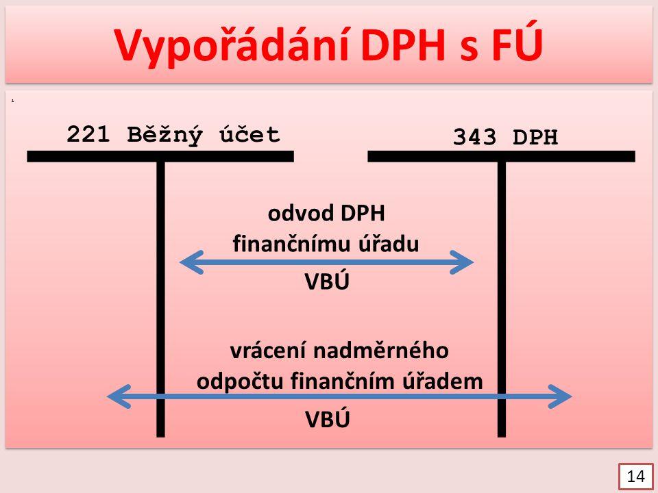 .. Vypořádání DPH s FÚ 221 Běžný účet odvod DPH finančnímu úřadu 343 DPH VBÚ vrácení nadměrného odpočtu finančním úřadem 14