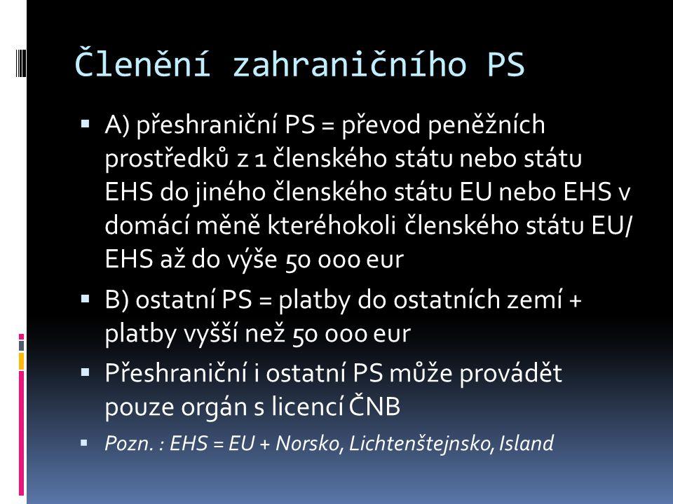 Členění zahraničního PS  A) přeshraniční PS = převod peněžních prostředků z 1 členského státu nebo státu EHS do jiného členského státu EU nebo EHS v