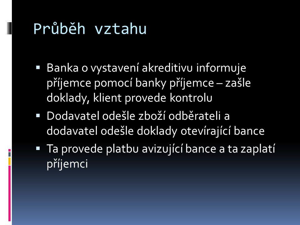 Průběh vztahu  Banka o vystavení akreditivu informuje příjemce pomocí banky příjemce – zašle doklady, klient provede kontrolu  Dodavatel odešle zbož
