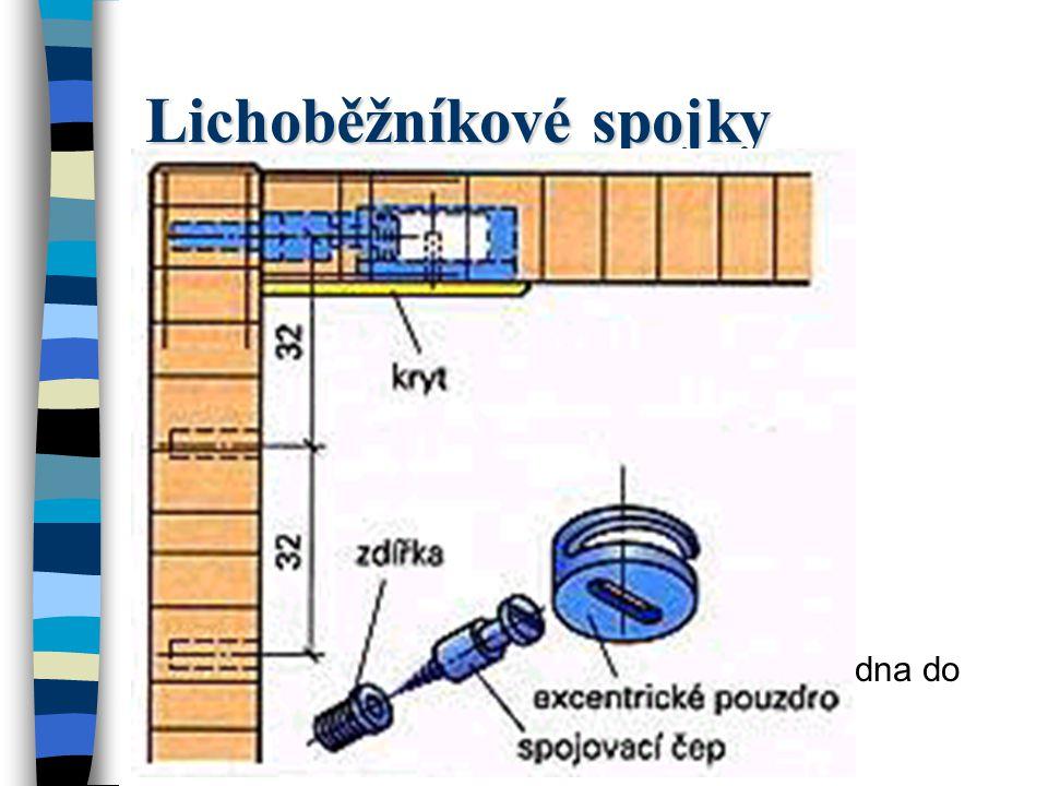 Excentrické skříňové spojky Excentrické skříňové spojky se skládají z excentrického pouzdra, spojovacího čepu a zdířky. Zdířka se vloží do otvoru do b