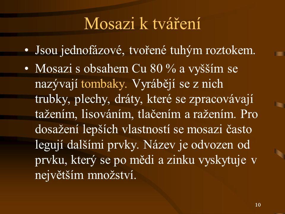 10 Mosazi k tváření Jsou jednofázové, tvořené tuhým roztokem.
