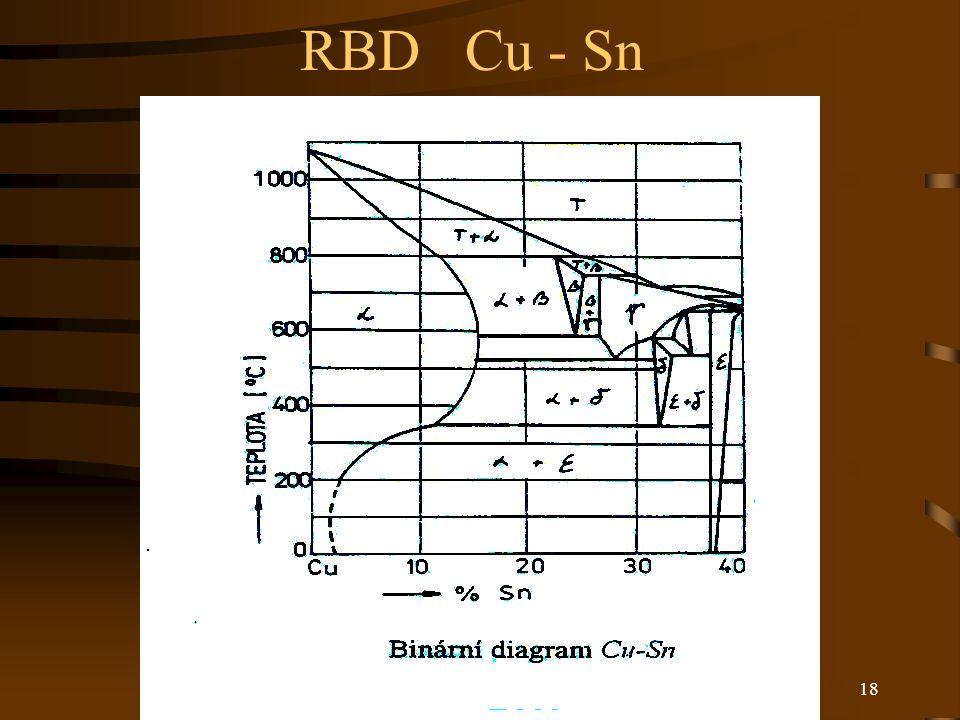 18 RBD Cu - Sn
