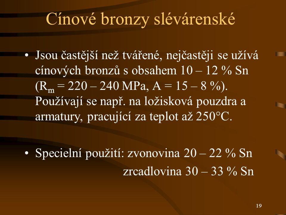 19 Cínové bronzy slévárenské Jsou častější než tvářené, nejčastěji se užívá cínových bronzů s obsahem 10 – 12 % Sn (R m = 220 – 240 MPa, A = 15 – 8 %).