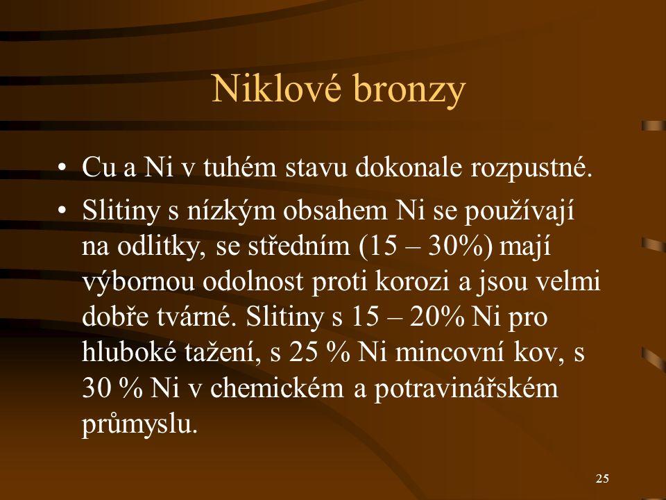 25 Niklové bronzy Cu a Ni v tuhém stavu dokonale rozpustné. Slitiny s nízkým obsahem Ni se používají na odlitky, se středním (15 – 30%) mají výbornou
